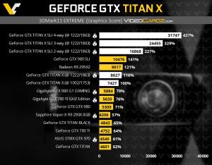 GTX Titan X 3DMark11 Extreme