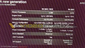 r9 390x specyfikacja videocardz