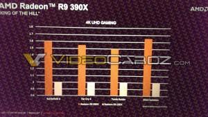 r9 390x wydajnosc videocardz