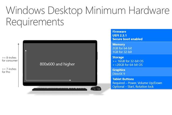 windows-10-wymagania-2