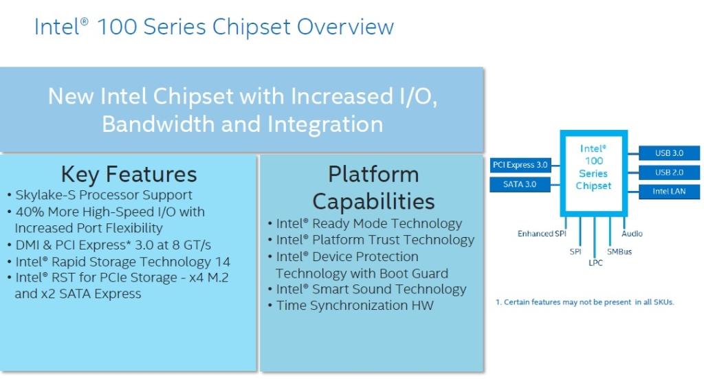 Intel-100-Series chipset specyfikacja
