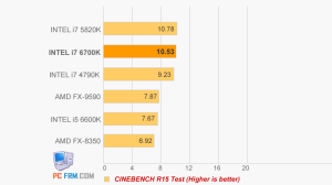 intel skylake cinebench