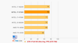 intel skylake gta v