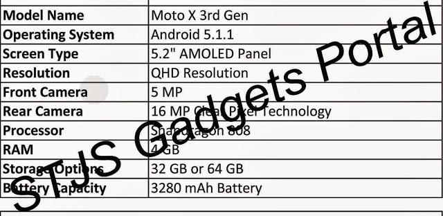 Moto X 3rd Gen