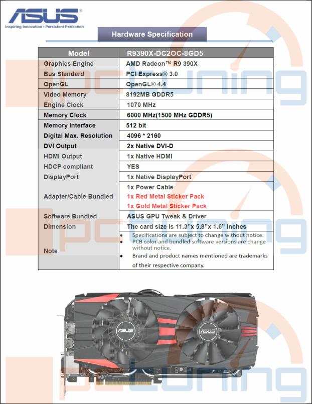ASUS R9 390X specyfikacja