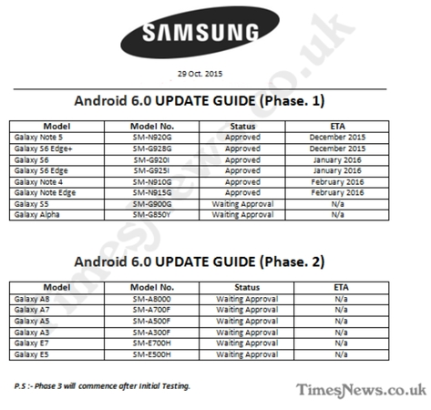 android-6-0-samsung-rollout