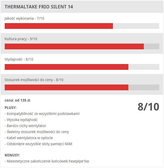 frio silent 14