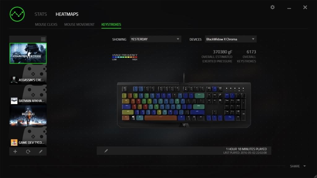BlackWidow X Chroma staty w grze