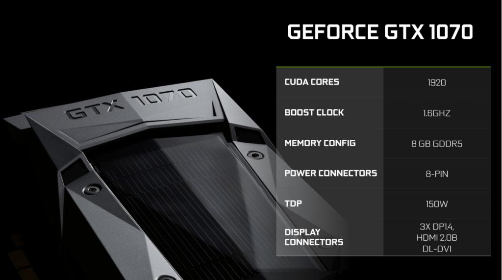 NVIDIA-GeForce-GTX-1070-specyfikacja